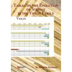 TABLES ON THE EVOLUTION OF STRINGS IN THE VIOLIN FAMILY